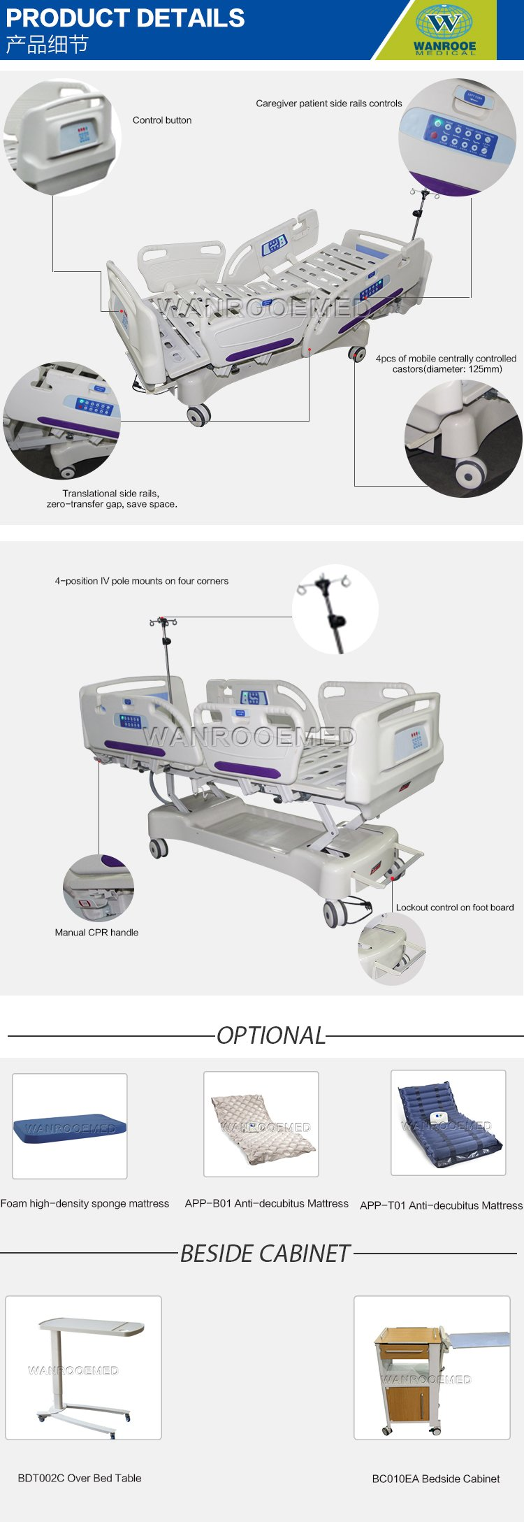 Hospital ICU Bed, Electric Patient Bed, Electric ICU Bed, ICU Patient Bed, Adjustable Electric Bed