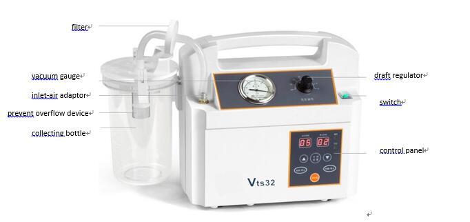 Suction Machine,Suction Unit,Phlegm Suction Unit,Portable Suction Unit,Continuous Drainage Suction Unit