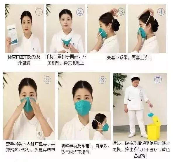 disposable masks, medical surgical mask,N95 mask, KN95 mask ,face mask, medical masks, hospital face mask